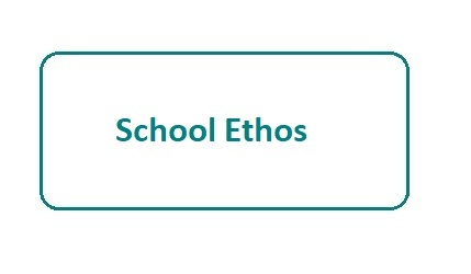 school ethos button